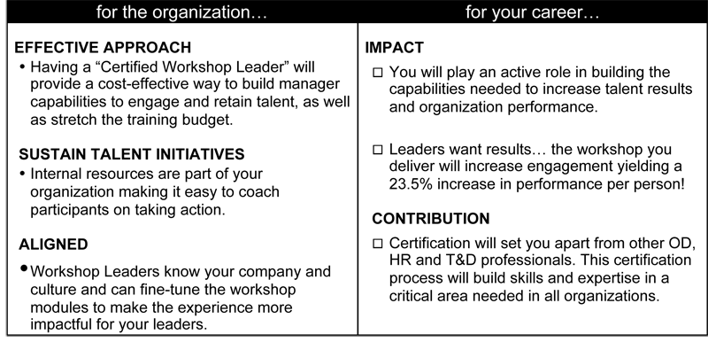 org and career table web